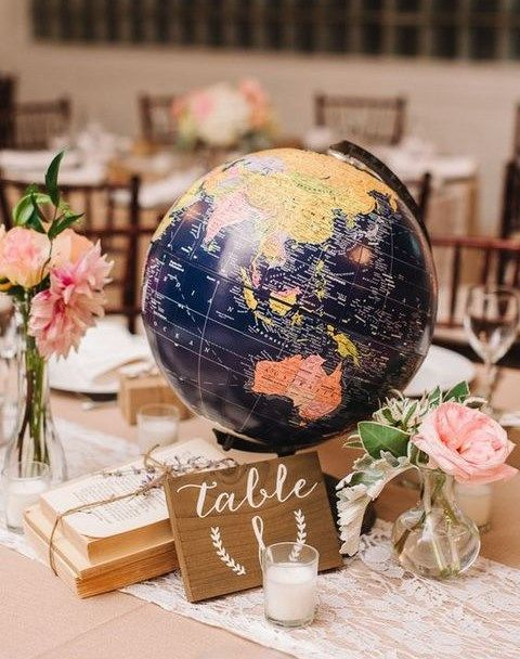 10 travel themed wedding ideas you re going to love